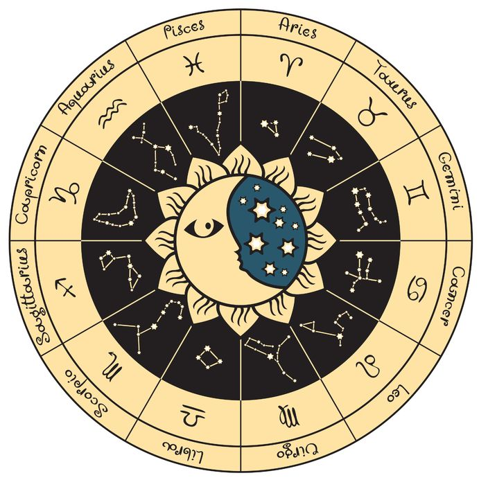 roata zodiacului