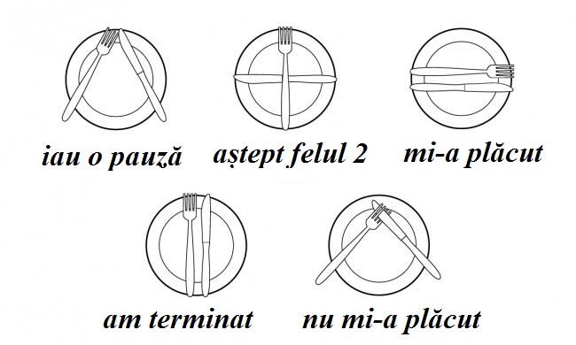 Semnificația poziției tacâmurilor după masă