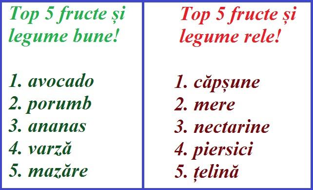 top-fructe-si-legume