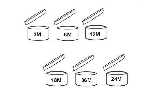 Verifică numărul lunilor în care produsele cosmetice sunt valabile,  căutând simbolul unei cutii cu capacul deschis