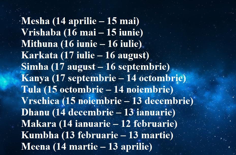 Ce zodie e in martie