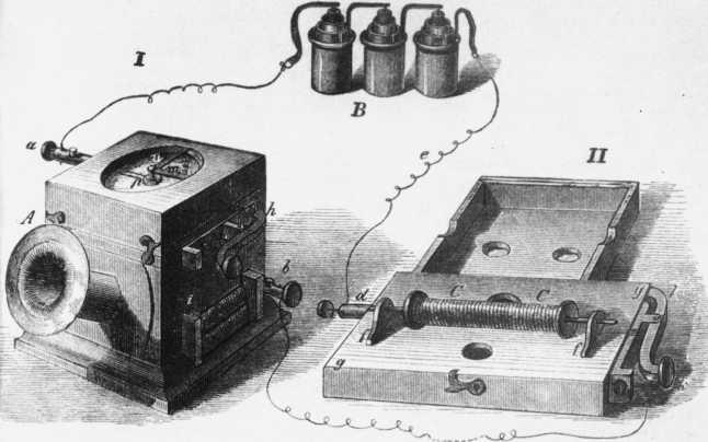 Cine a inventat telefonul - Primul telefon al lui Johann Reiss